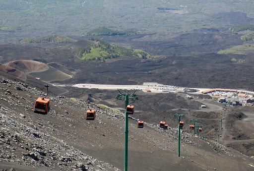 Vacanze sull'Etna